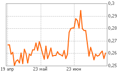 График Якутскэн-п